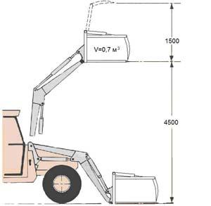Трактор Мтз 82.1 в Перми - сравнить цены или купить на.